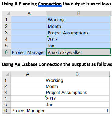 Hyperion Smart List Planning vs Essbase Output