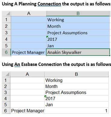 Hyperion Smart List Planning vs Essbase Output